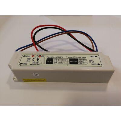 IP67-es, 6 amper, 75 watt tápegység