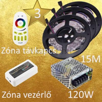 Gold 3 (5050 SMD 30led/m szalag +Zóna RF gombos vezérlő + 120W fém táp)