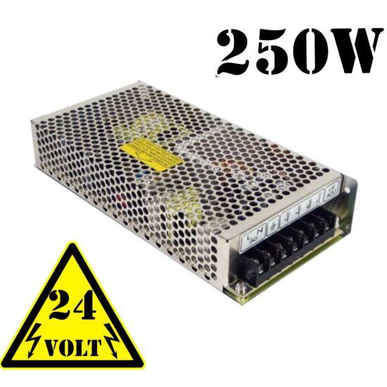 10,4 amper, 250 watt tápegység